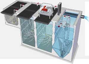 South Texas Wastewater Treatment San Antonio